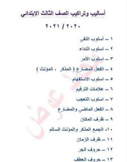 مذكرة لغة عربية الصف الثالث الابتدائي الترم الاول 2021 للأستاذ محمد عوض