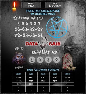 Kode syair Singapore Kamis 22 Oktober 2020 210