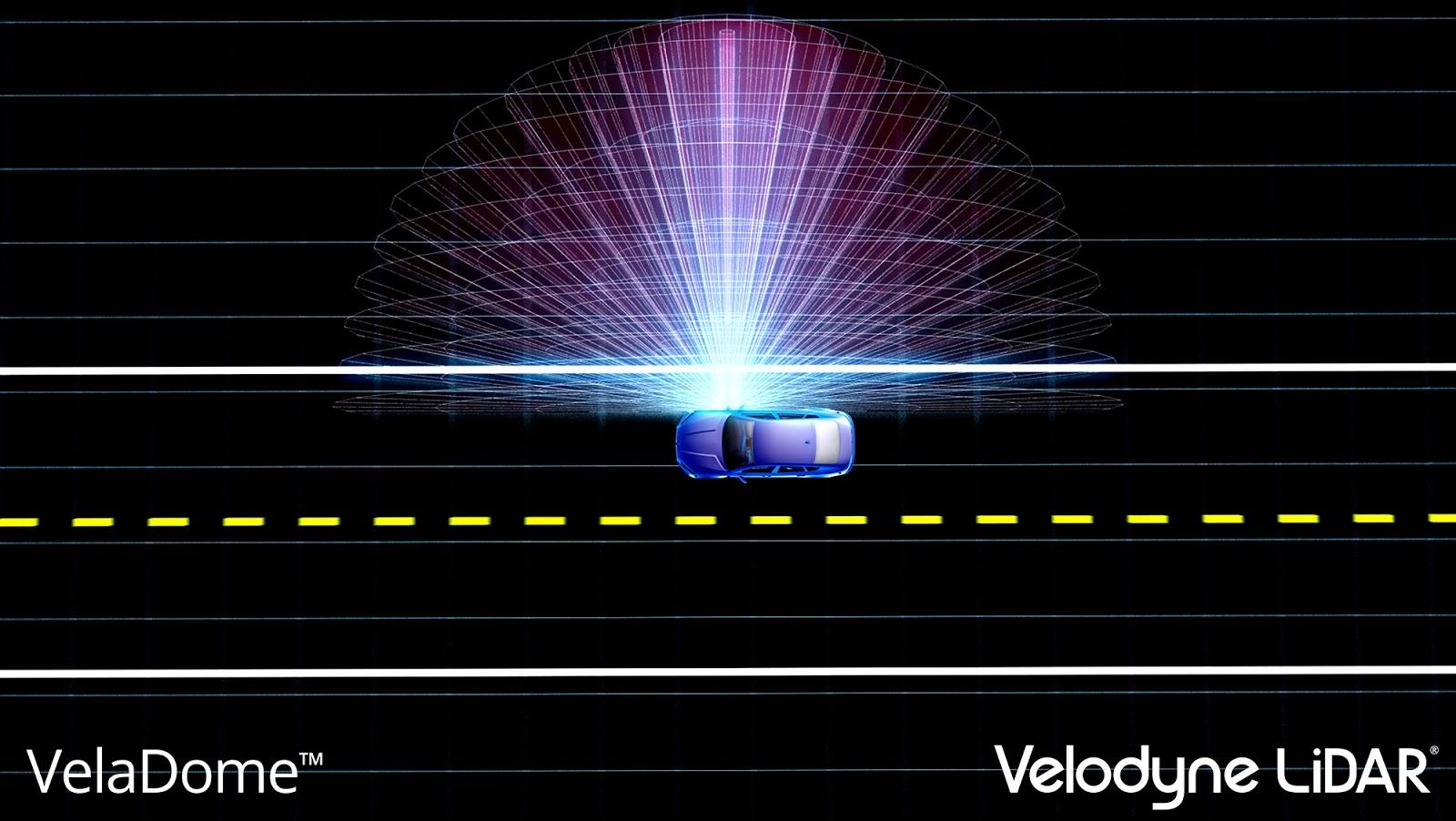 Image Sensors World: Automotive Imaging News
