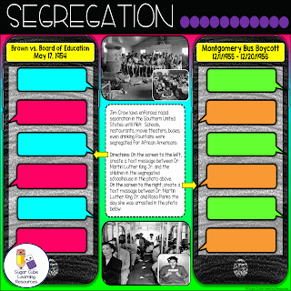 Google Slide: Students create text messages between Dr. Martin Luther King Jr. and key persons that stood up to the struggles of the time.