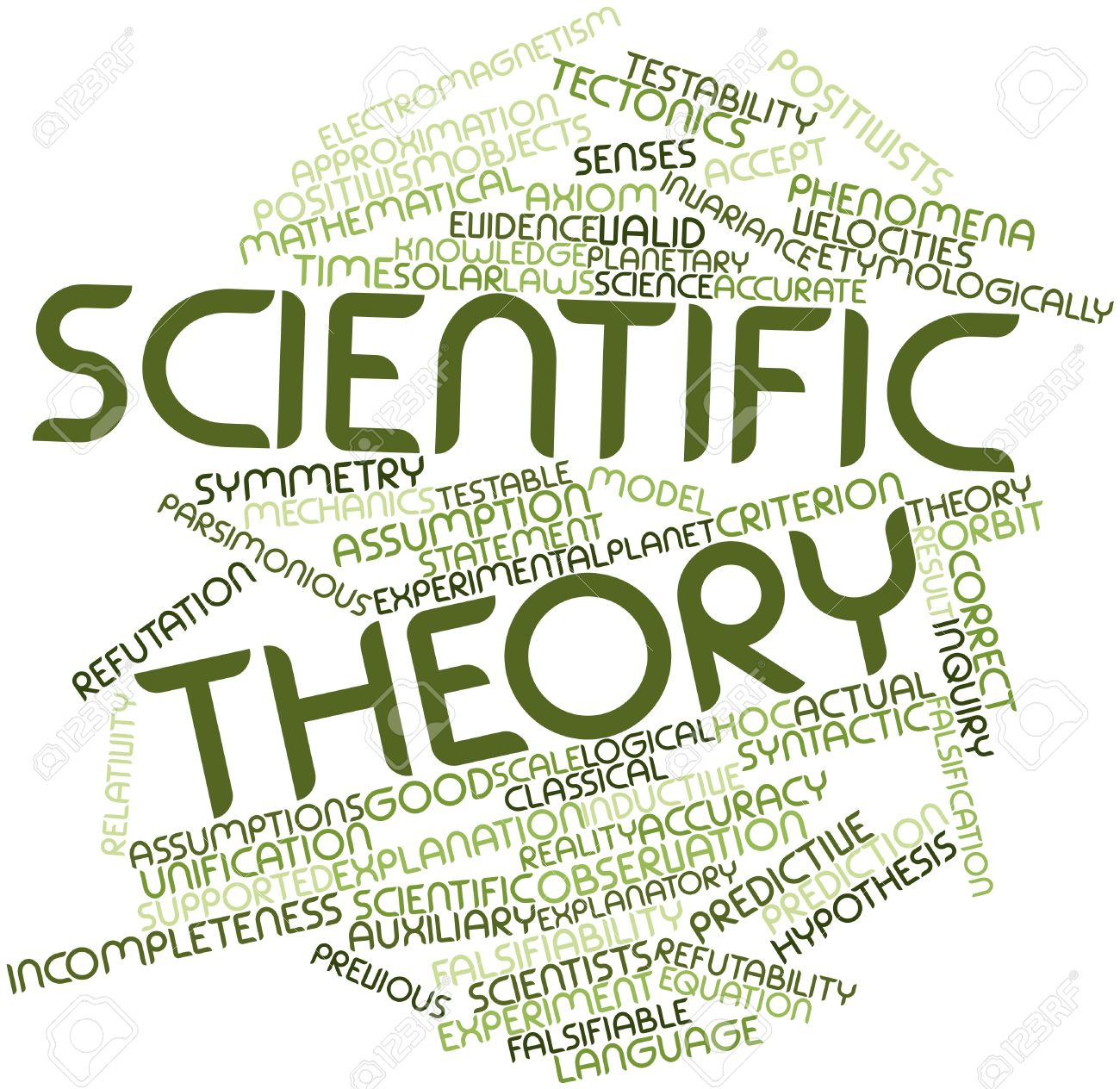 scientific theory Scientific management theory (1890-1940) scientific management is defined as the use of the scientific method to define the one best way for a job to be done.