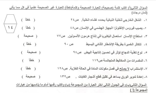 بنك أسئلة العلوم فصل الفيروسات للصف السادس الفصل الثاني مدرسة أم هشام بنت الحارثة 2016-2017