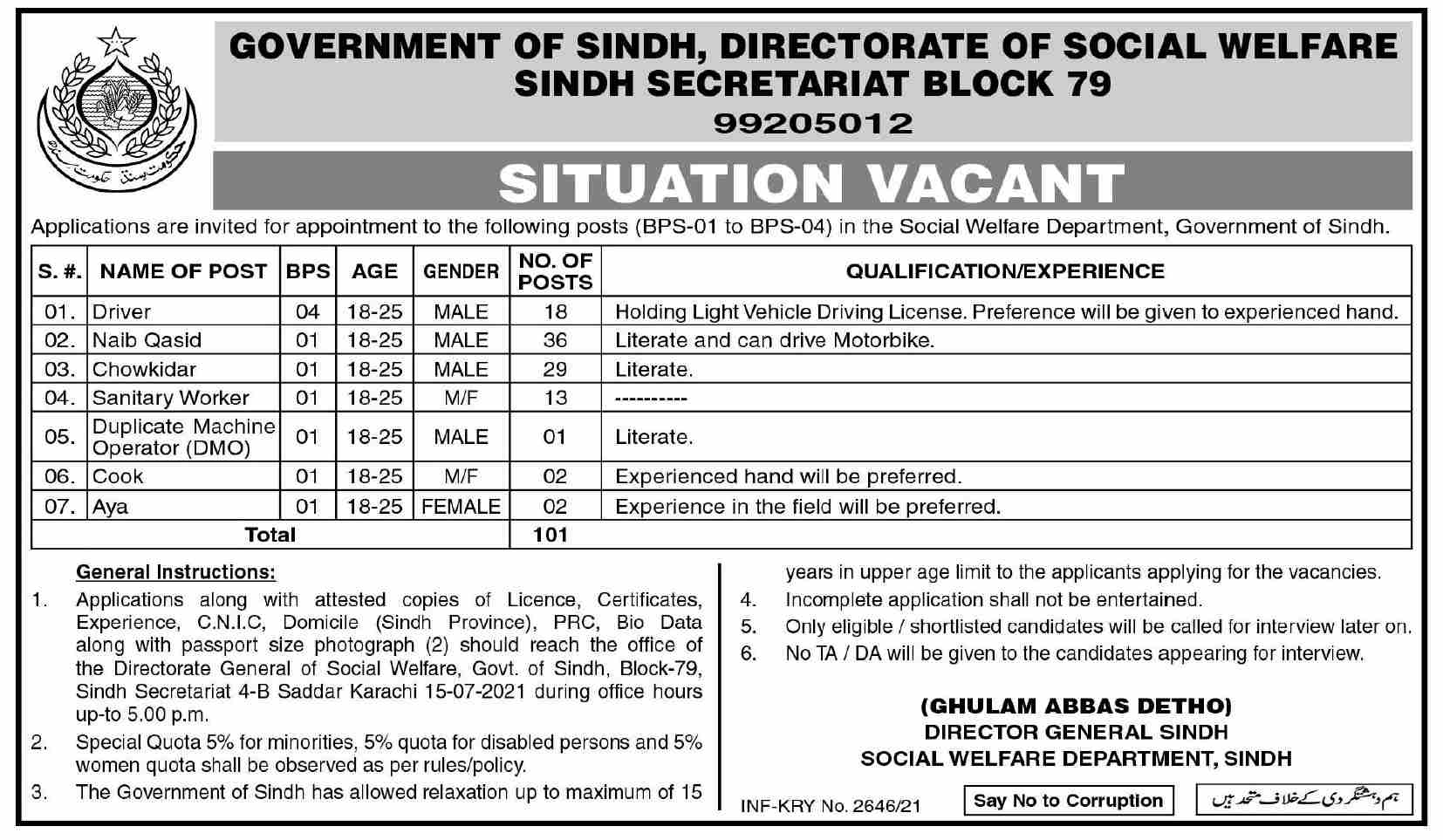Social Welfare Department Sindh Jobs 2021 in Pakistan