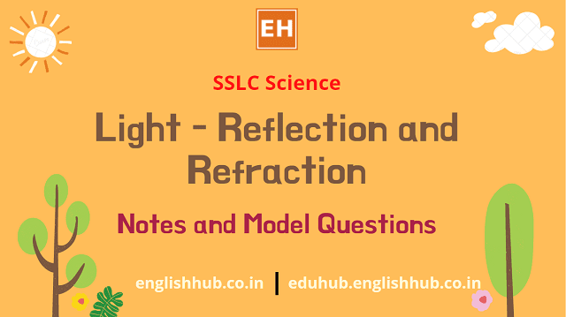 SSLC Science: Light - Reflection and Refraction   Notes and Model Questions