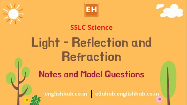 SSLC Science (EM): Light – Reflection and Refraction