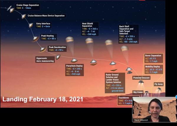 Curiosity Mars Rover Update (Source: Abigail Fraeman, Deputy Project Scientist, JPL)