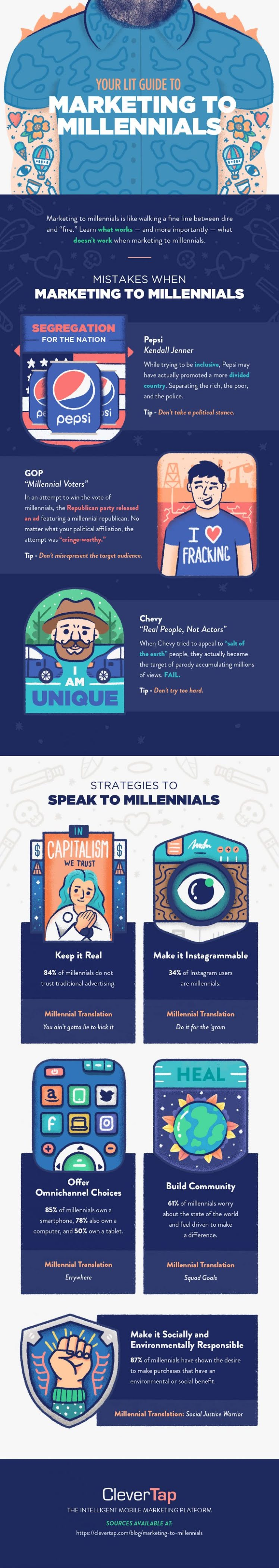 The Lit Guide To Marketing To Millennials #infographic