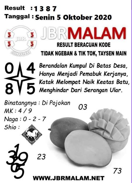 JBR Malam HK Senin 05 Oktober 2020