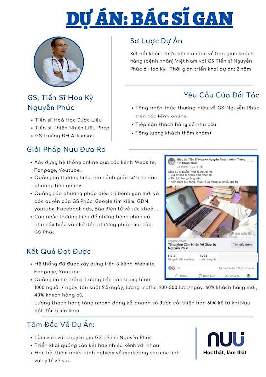 Dự án marketing online cho phòng khám