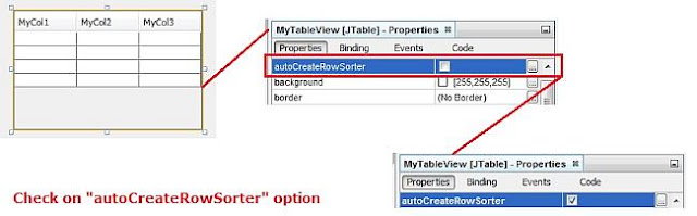 AutoCreateRowSorter Setting in JTable in Netbeans