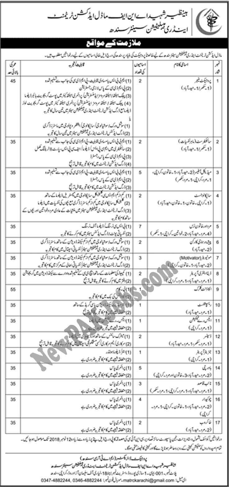 Govt-jobs-in-sindh-newpakjobs.com