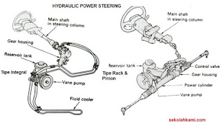 power steering hidrolik