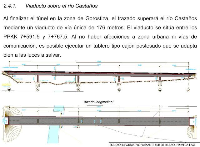 Proyecto del Ministerio de Fomento sobre el paso de la Variante Sur Ferroviaria por Gorostiza