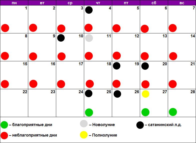 Лунный календарь похудения и диет февраль 2021