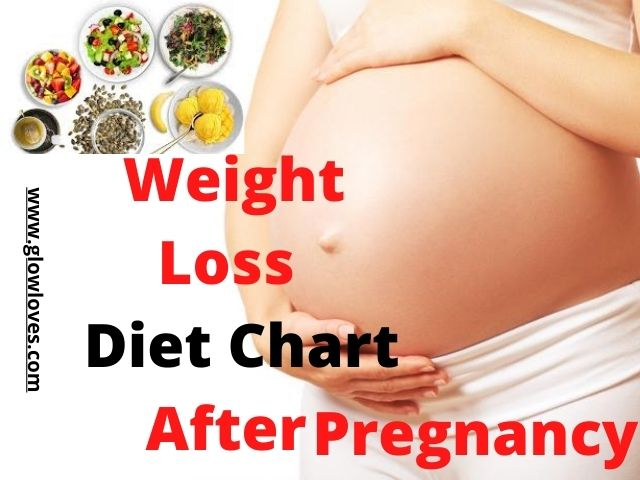 Weight Loss Diet Chart After Pregnancy