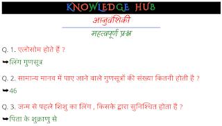 aanuvanshiki questions