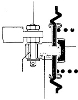 How Pneumatic Governor Work?:Insurance Car Service