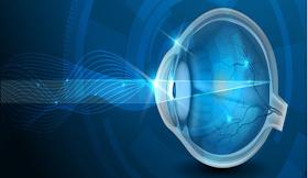 الضمور البصري الأعراض والعلاج