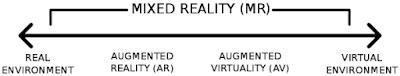 Mixed Reality Environment