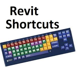 revit - autodesk revit -keyboard shortcuts revit