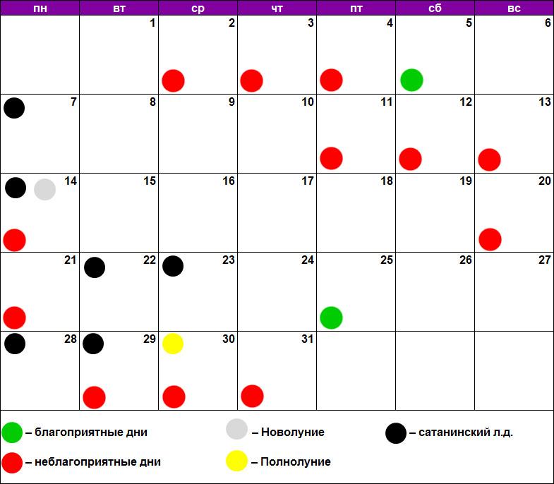Лунный календарь для химической завивки декабрь 2020