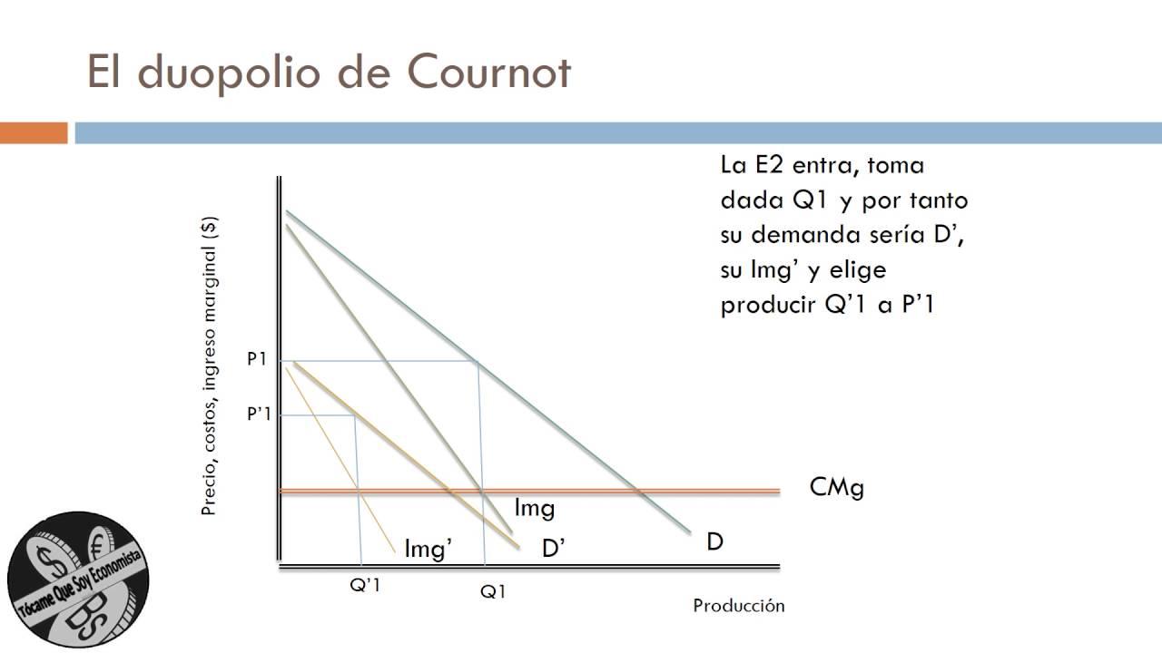 competitive price 556bb dd45a Fuente  http   www.eumed.net cursecon libreria bg-micro 4b.html