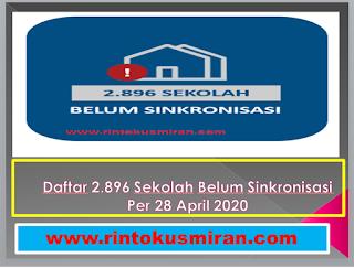 Daftar 2.896 Sekolah Belum Sinkronisasi Per 28 April 2020
