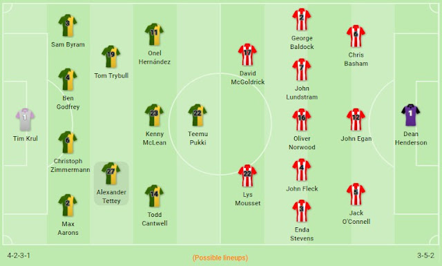 Prediksi Norwich City vs Sheffield United — 8 Desember 2019
