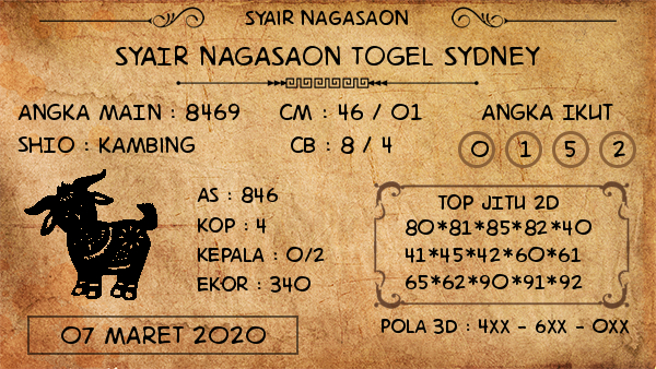 Prediksi Togel Sidney Sabtu 07 Maret 2020 - Prediksi Nagasaon