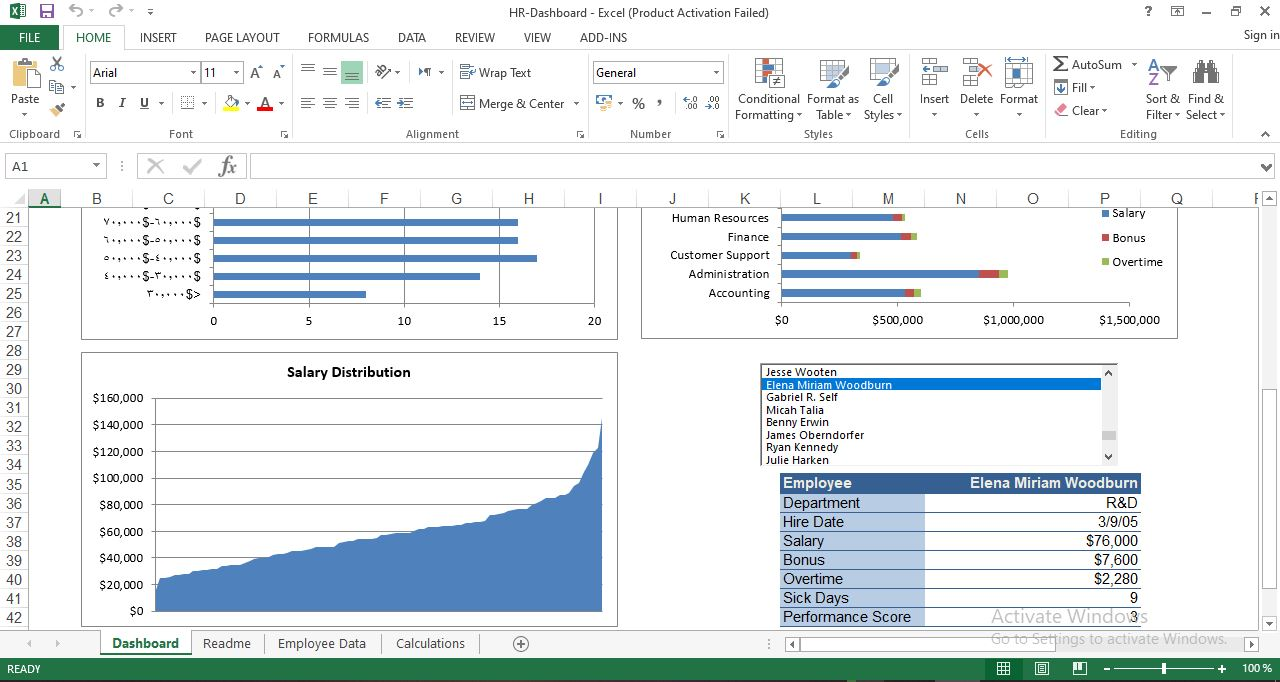 Free HR Dashboard Template in Excel
