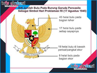 Arti Jumlah Bulu Pada Gambar Burung Garuda Pancasila