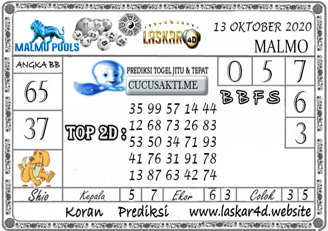Prediksi Togel MALMO LASKAR4D 13 OKTOBER 2020
