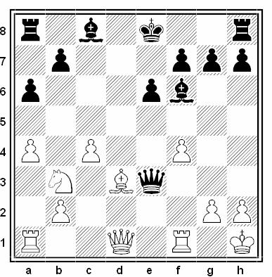 Posición de la partida de ajedrez Roar Elseth - Atle Groenn (Oslo Cup, 1991)