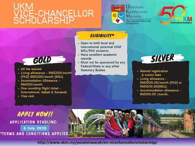 Beasiswa S2 & S3 Universiti Kebangsaan Malaysia (UKM) 2020