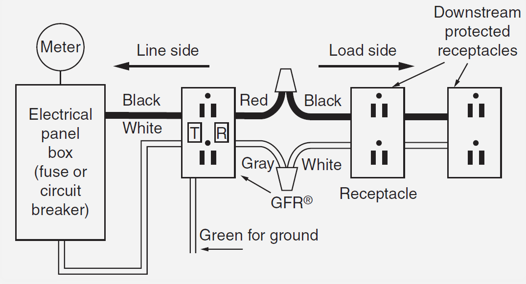 Electrical Troubleshooting For 4 General Electrical