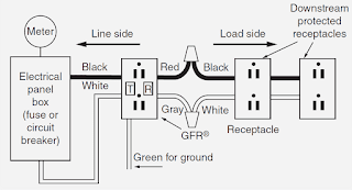 wiring problem, electrical problems, electrical troubleshooting, troubleshooting electrical systems