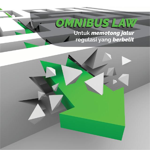 omnibus law sapu jagatnya undang undang