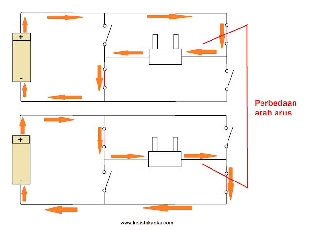 Rangkaian Inverter Dc to AC
