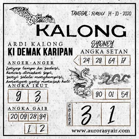 Prediksi Kalong Sydney Rabu 14 Oktober 2020