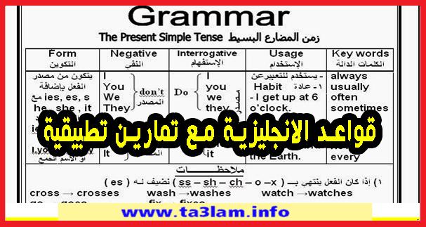 شرح مميز لقواعد اللغة الإنجليزية مع تمارين تطبيقية