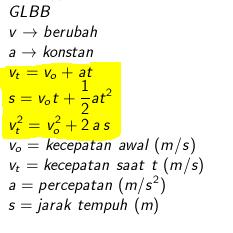 Hasil gambar untuk contoh persamaan pada gerak lurus berubah beraturaN