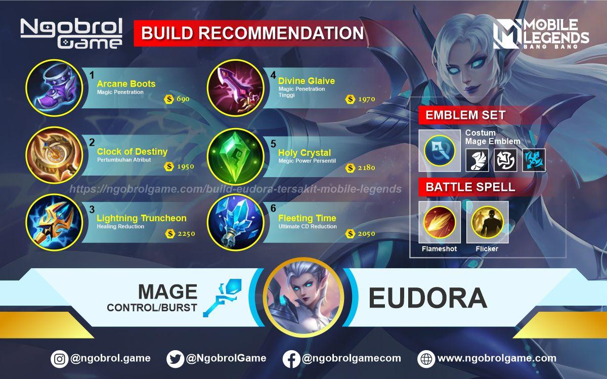 Build Eudora  Savage Mobile Legends