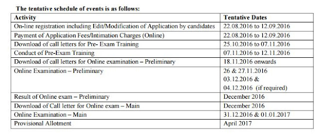 CWE Clerks-VI Notification Released