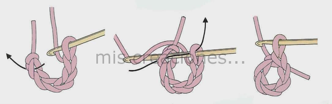 anillo de cadenetas