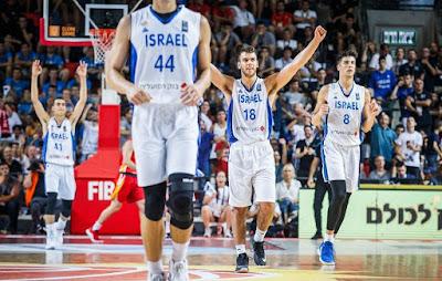 FIBA U20 Europe İsrail Avrupa Şampiyonu