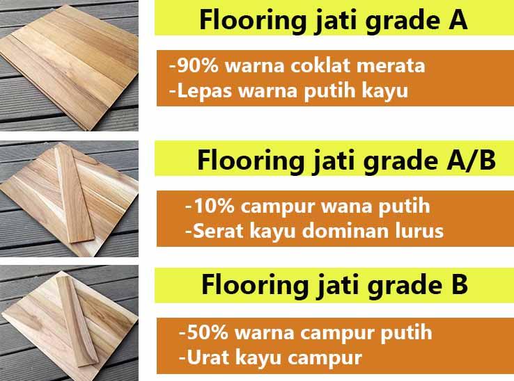 parket flooring jati