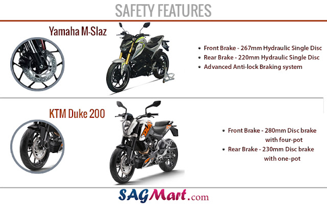 Yamaha M Slaz VS KTM Duke 200 Safety Features