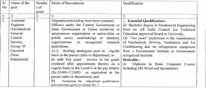 CRI Kasauli AE Mechnical Recruitment 2021