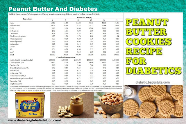 Peanut Butter and Diabetes