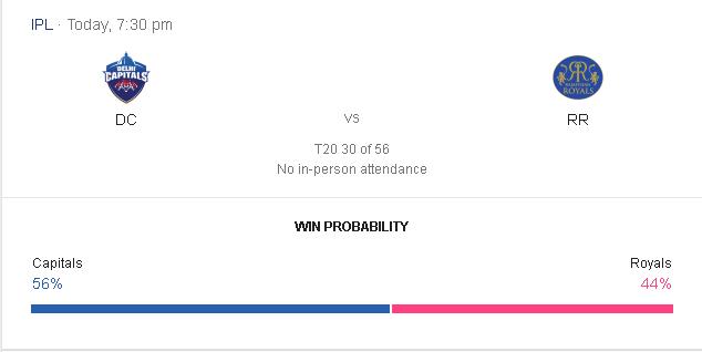 दोनों टीम में से आज कौन जीतेगा इस बारे में भाविस्य्वानी